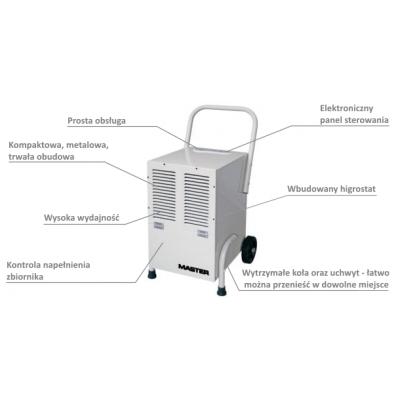 Profesjonalny osuszacz kondensacyjny DH 751