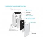 Oczyszczacz powietrza WINIX 2020EU zdj06