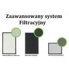 Wielofunkcyjny oczyszczacz powietrza GL-8138 zdj04 - system filtracyjny