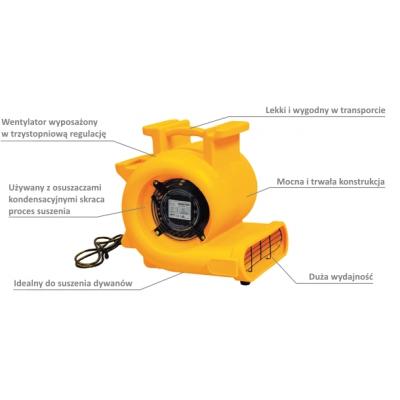 Wentylator przemysłowy Master CD 5000