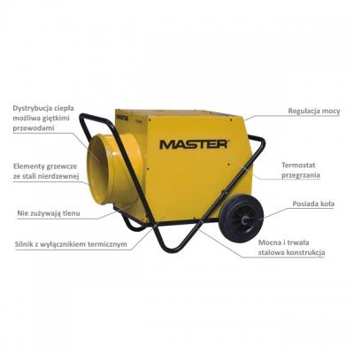Nagrzewnica elektryczna Master B 18 EPR